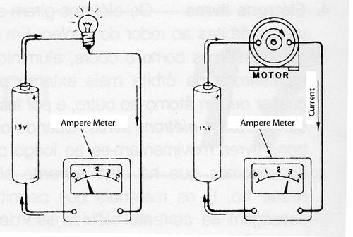 alat ukur kelistrikan dan penggunaan multimeter sebagai